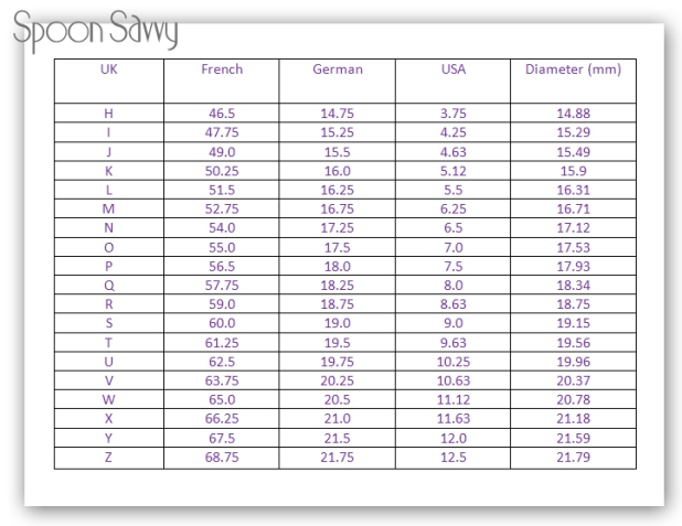 Ring Size Conversion Chart Letters To Numbers Howtoviews