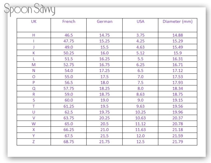 Ring Size Conversion Chart Numbers To Letters Uk Textpoems